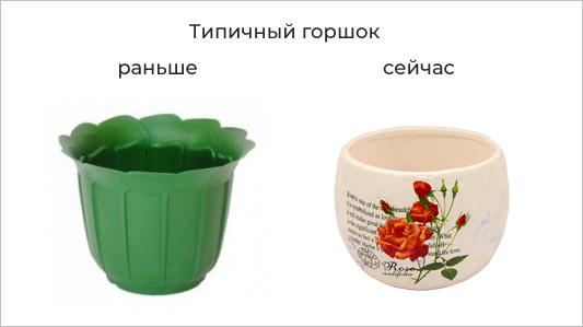 дизайн цветочного горшка